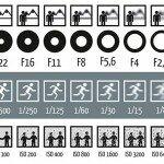 Cómo afectan tus fotografías la apertura, velocidad de obturación y ISO